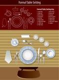 Hur man ställer in den formella tabellen Royaltyfri Bild