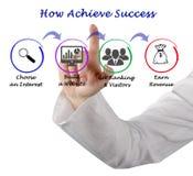 Hur uppnå framgång, arkivfoto