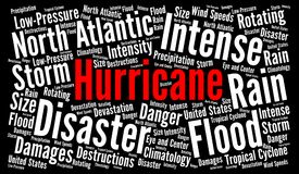 Hurricane word cloud illustration Stock Photography