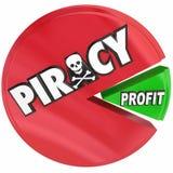 Hurto ilegal Violatio de Copyright de los beneficios de la consumición del gráfico de sectores de la piratería Fotografía de archivo