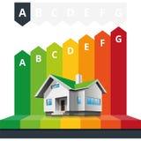 Hus för energigruppcertifikat