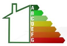 Hus förbrukning, energieffektivitet, energi - besparing, försäljning royaltyfri illustrationer