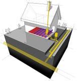 Hus med diagrammet för naturgasuppvärmning Royaltyfri Bild