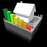 Hus med energivärderingsdiagrammet Arkivbild