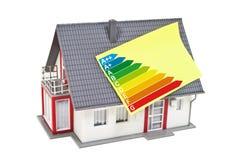Hus med grupper för energieffektivitet royaltyfri bild