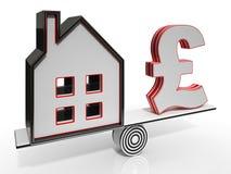 Hus och pund som balanserar showinvestering Fotografering för Bildbyråer