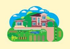 Hus- och trädgårdgård Royaltyfri Fotografi