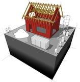 Hus under konstruktions- och takramdiagram Arkivfoto