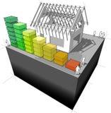 Hus under värderingsdiagram för construction+roof framework+energy Royaltyfri Bild