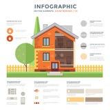 Huset omdanar Infographic Royaltyfri Fotografi