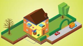 Husmiljö Arkivbild