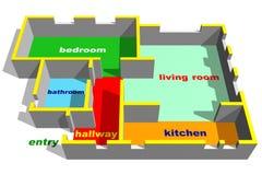 husplan Royaltyfri Fotografi