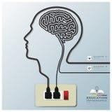 Huvud och Brain Shape Electricline Education Infographic Backgrou royaltyfri illustrationer