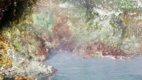 Hveragerdi Hot Springs filme