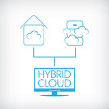 Hybrid cloud computing technology concept with. Private and public data storage. Eps10 vector illustration Royalty Free Stock Photos