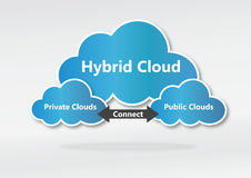 Hybrid cloud concept Stock Image