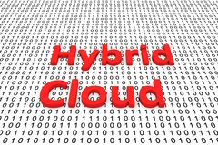 Hybrid cloud Royalty Free Stock Photos