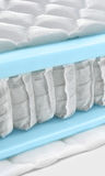 Hybrid foam latex bonnell spring mattress cross section Stock Photography