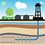 Hydraulic fracturing Stock Photos