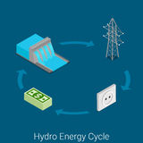 Hydro energy cycle power industry turbine flat isometric vector royalty free illustration