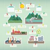 Hydro energy Royalty Free Stock Image