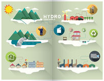 Hydro graphic Stock Photography
