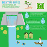 Hydro power benefit infographics Royalty Free Stock Images