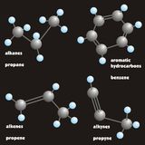 Hydrocarbons. Set of four hydrocarbons molecule models Stock Photography