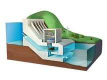 Hydroelectric power plant diagram. vector illustration