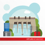 Hydroelectric power station in a flat style. Hydroelectric power station. Colorful illustration in a flat style. City infographics set. All types of power Stock Photo