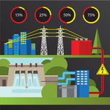 Hydroelectric power station. Trendy infographics set. All types of power plants. Stock Photos