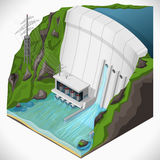 Hydroelectric power station. Vector isometric illustration of a hydroelectric power station. Extraction of energy from renewable sources Stock Images