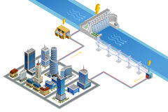 Hydroelectric Station Isometric Poster. Scheme of modern city energy supply by hydroelectric station with dam generator and transformer isometric poster vector Stock Photos