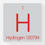 Hydrogen Stock Images