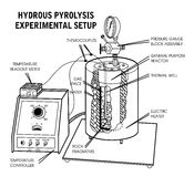 Hydrous pyrolysis. Education infographic. Vector design. Stock Image