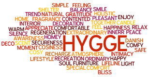 Hygge Wordcloud. Hygge Trend Concept Word Cloud Stock Images