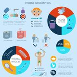 Hygiene Infographics Set Royalty Free Stock Photography