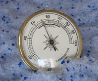 Hygrometer Royalty Free Stock Images