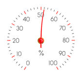Hygrometer shows moisture 51%. Symbol of the drought Stock Photos