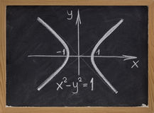 Hyperbola curve on blackboard stock photo