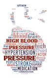 Hypertension Stock Photography