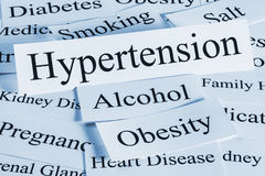 Hypertension Royalty Free Stock Images
