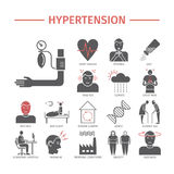 Hypertension. Symptoms, Treatment. Vector signs for web graphics. Stock Image