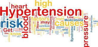 Hypertension wordcloud Royalty Free Stock Photography