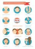 hypothyroidism ελεύθερη απεικόνιση δικαιώματος