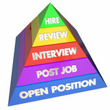 Hyraintervju Job Open Position Steps Pyramid Royaltyfri Bild