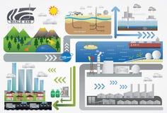 Iłołupek benzynowa energia ilustracji
