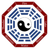 I Ching Description Imágenes de archivo libres de regalías