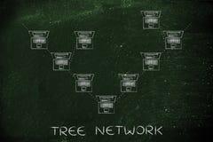 I computer portatili si sono collegati in una struttura di rete dell'albero con il titolo Fotografia Stock