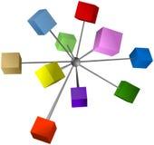 I cubi colorati si sono collegati nella sfera del centro Immagine Stock Libera da Diritti